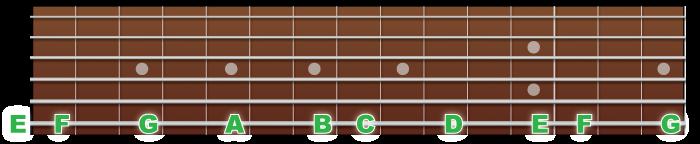 6弦の音の並び