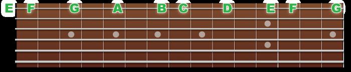 1弦の音の並び