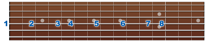 d-major-scale