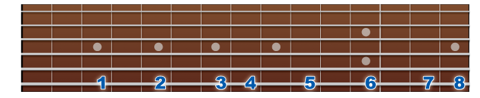 g-major-scale