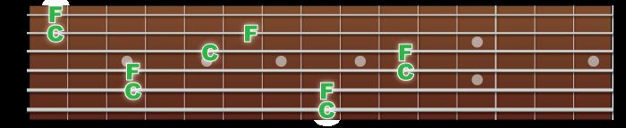4th-cf