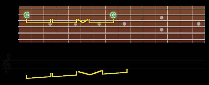 5度音程図解-1