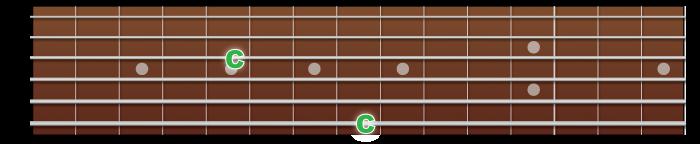 interval-8th-b-3_6strings