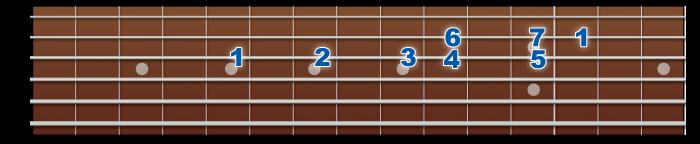 major-scale-3rdstring-wide2