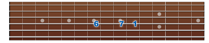 major-scale-4thstring-6to1