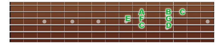 major-scale-4thstring-note