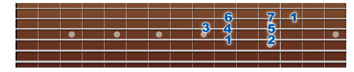 major-scale-4thstring