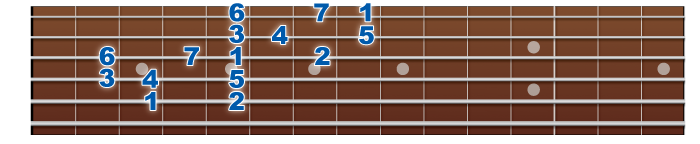 major-middlefinger-2octave-5&3strings